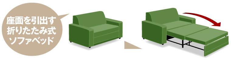 ソファベッドは本当にベッドとして使えますか? | インテリアプラス