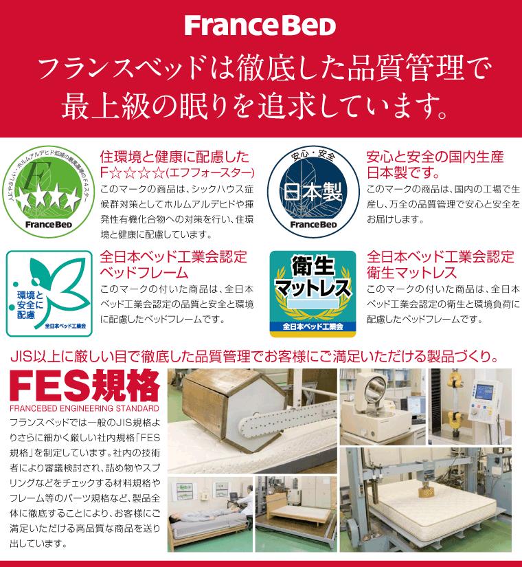 フランスベッドの品質管理