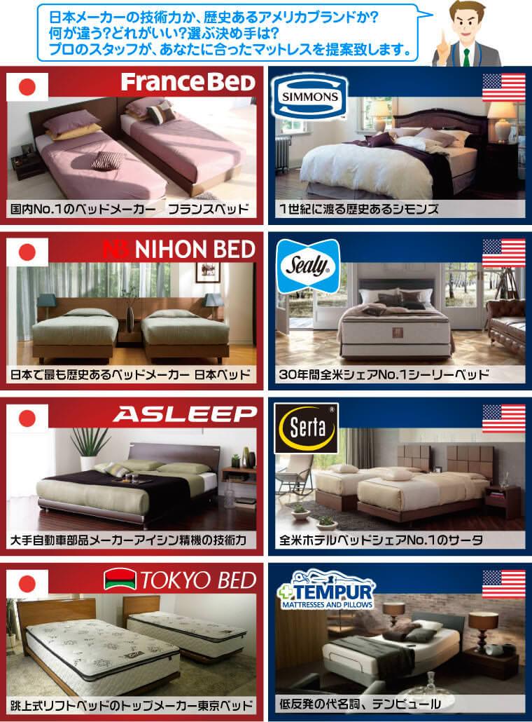 国内外ベッドメーカー対決