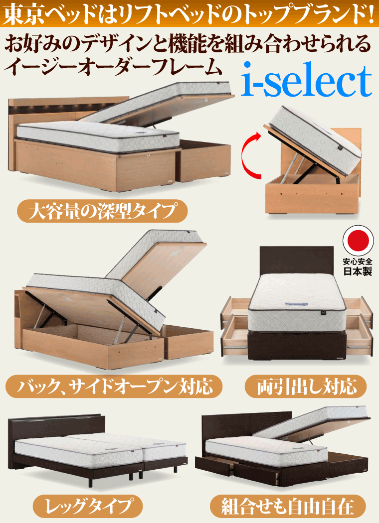 i-Select