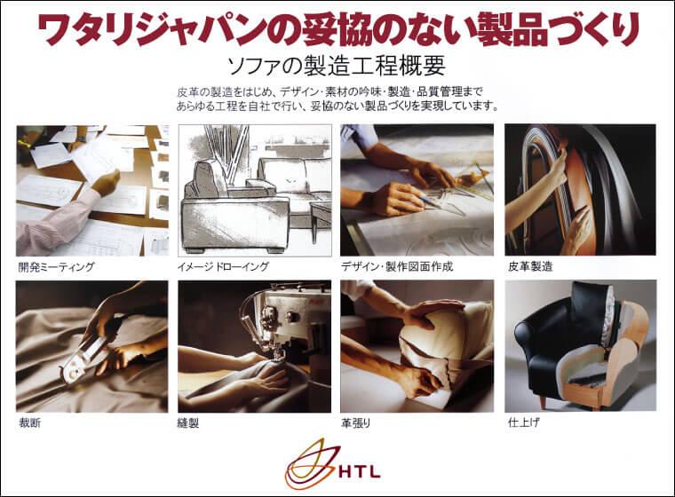 ワタリジャパンの妥協のない製品づくり