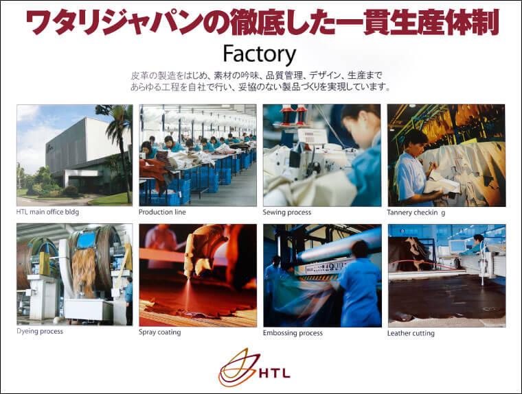 ワタリジャパンの一貫生産体制