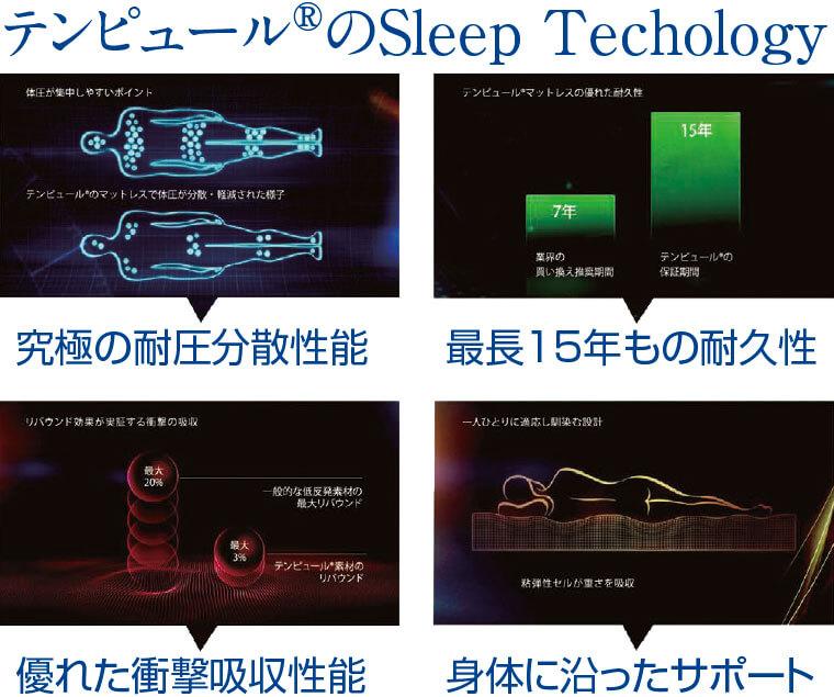 テンピュールのスリープテクノロジー