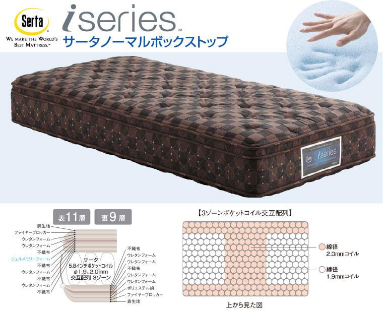 サータiシリーズノーマルボックストップ