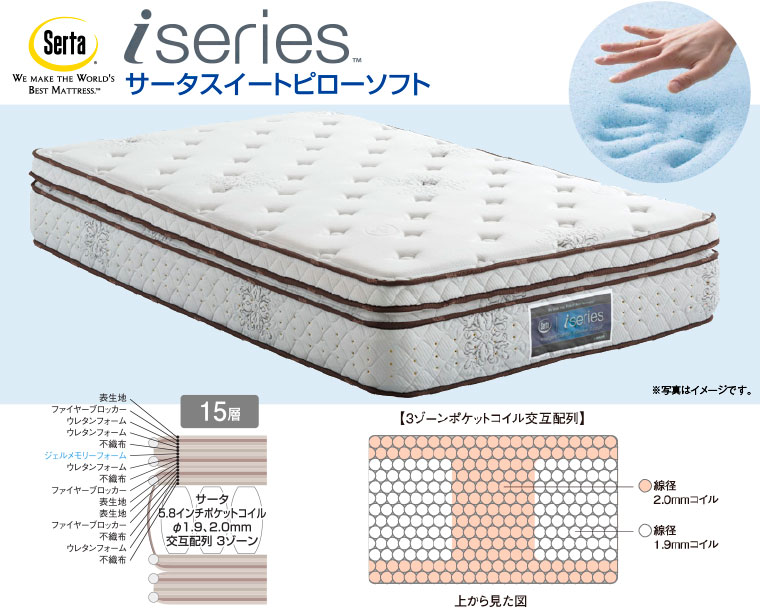 サータiシリーズスイートピローソフト
