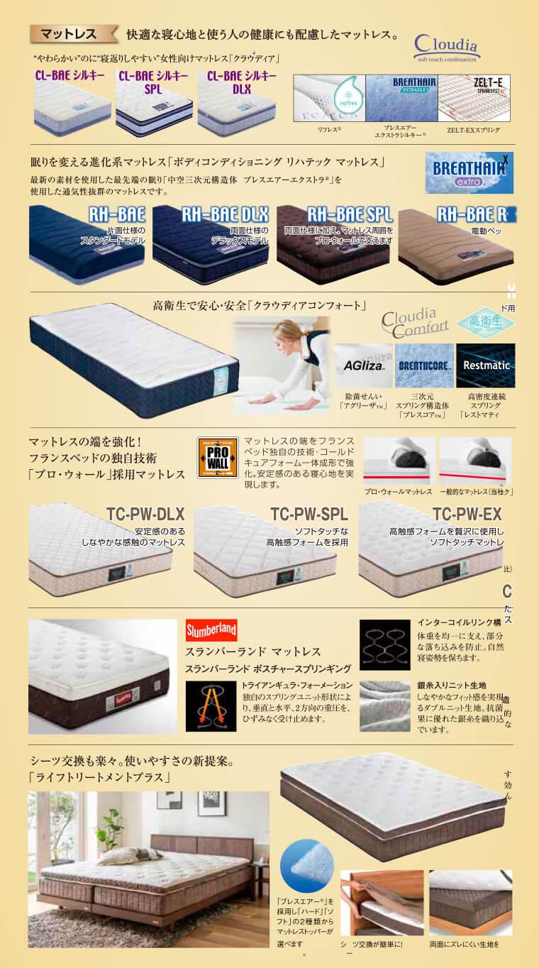 フランスベッドのラインナップ